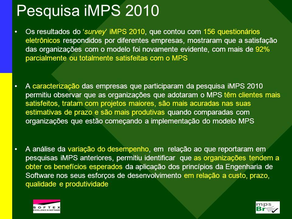 Pesquisa iMPS 2010 Os resultados do survey iMPS 2010, que contou com 156 questionários eletrônicos respondidos por diferentes empresas, mostraram que