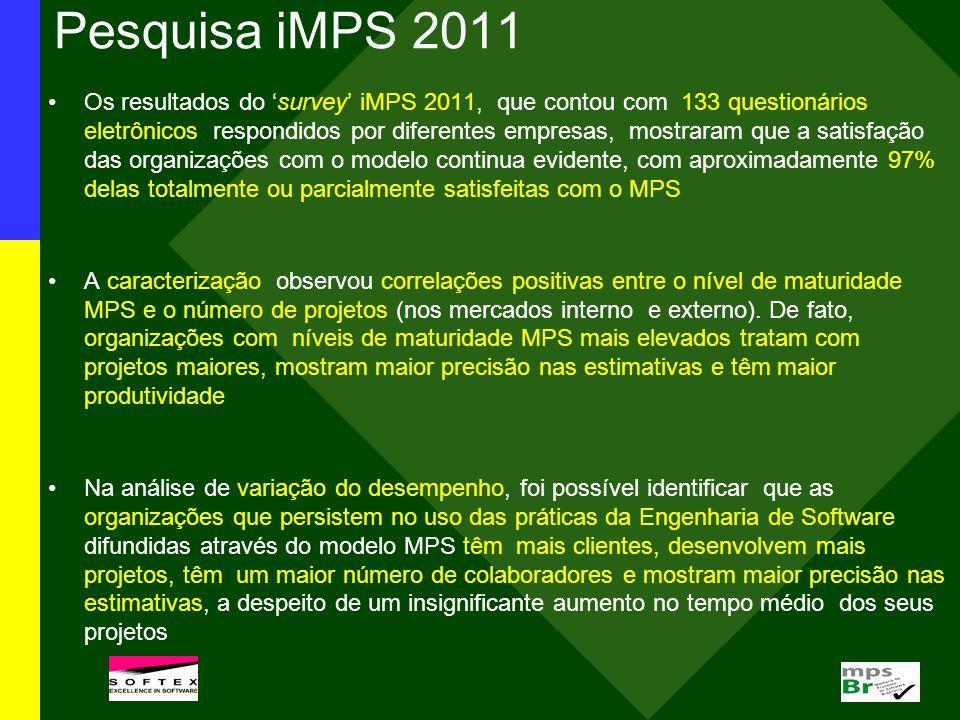 Pesquisa iMPS 2011 Os resultados do survey iMPS 2011, que contou com 133 questionários eletrônicos respondidos por diferentes empresas, mostraram que