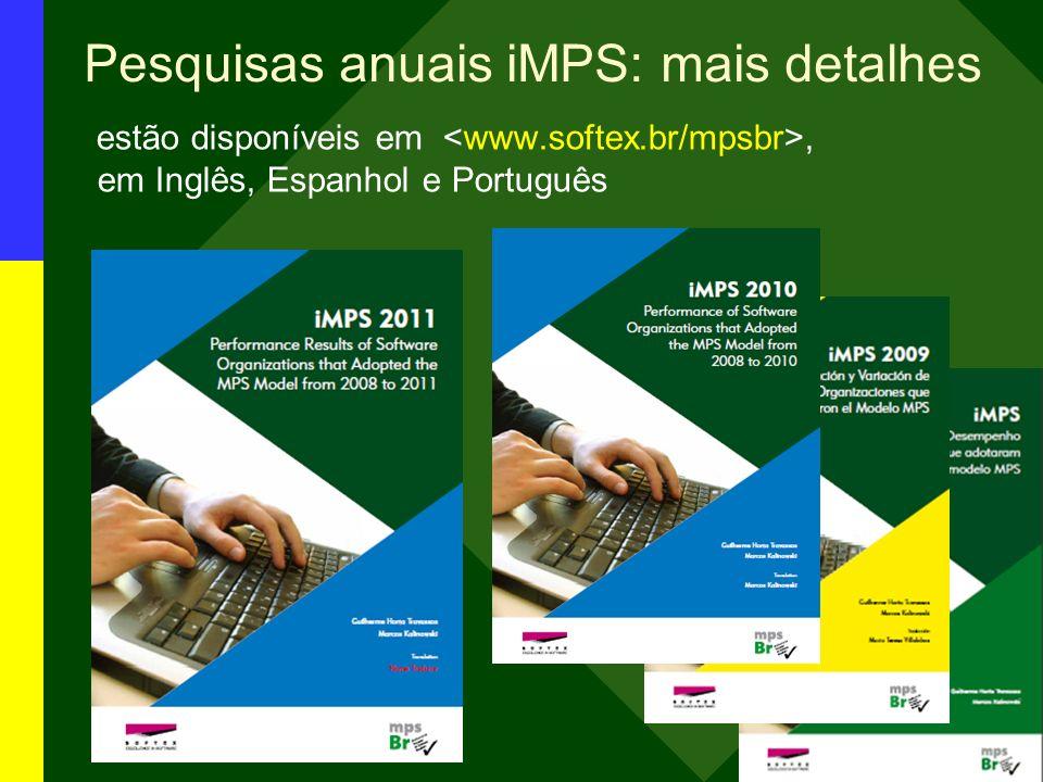 Pesquisas anuais iMPS: mais detalhes estão disponíveis em, em Inglês, Espanhol e Português