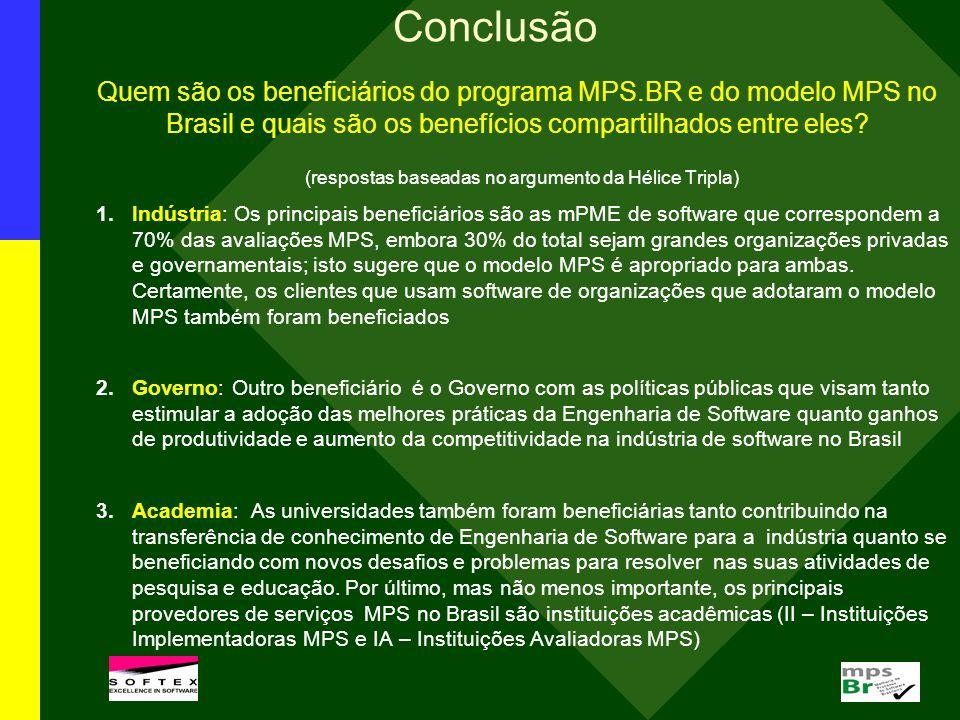 Conclusão Quem são os beneficiários do programa MPS.BR e do modelo MPS no Brasil e quais são os benefícios compartilhados entre eles? (respostas basea