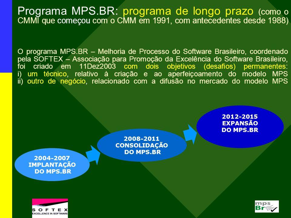Programa MPS.BR: programa de longo prazo (como o CMMI que começou com o CMM em 1991, com antecedentes desde 1988) O programa MPS.BR – Melhoria de Proc