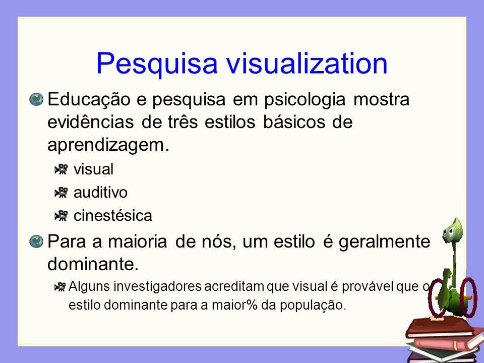 Pesquisa visualization Educação e pesquisa em psicologia mostra evidências de três estilos básicos de aprendizagem. visual auditivo cinestésica Para a
