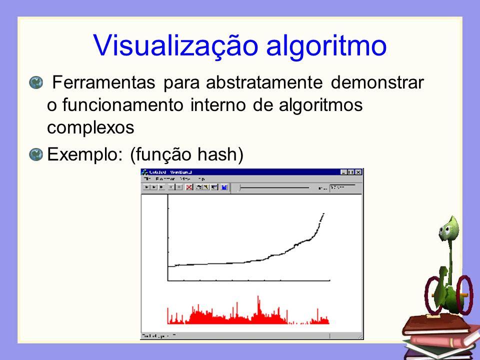 Visualização algoritmo Ferramentas para abstratamente demonstrar o funcionamento interno de algoritmos complexos Exemplo: (função hash)