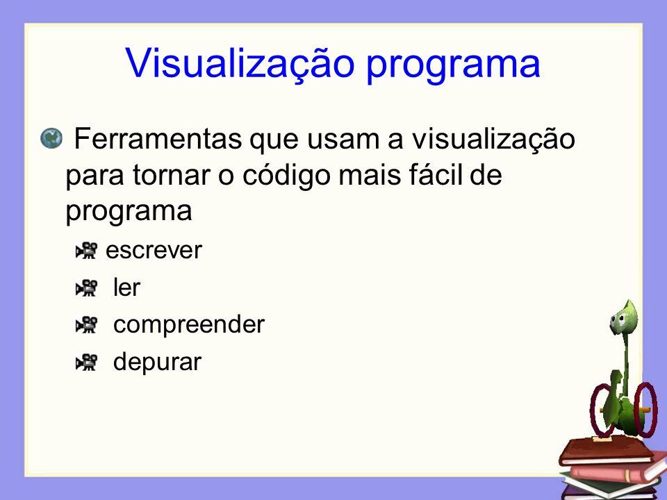 Visualização programa Ferramentas que usam a visualização para tornar o código mais fácil de programa escrever ler compreender depurar
