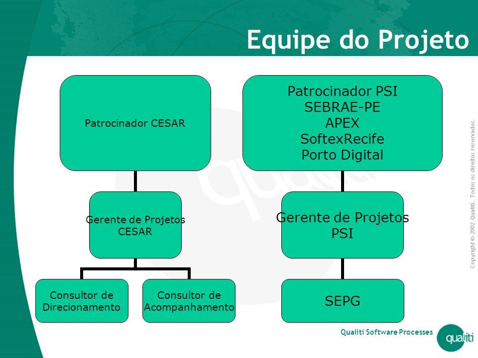 Copyright © 2002 Qualiti. Todos os direitos reservados. Qualiti Software Processes Equipe do Projeto Patrocinador CESAR Gerente de Projetos CESAR Cons