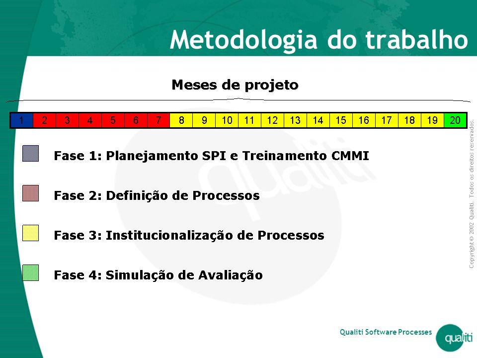 Copyright © 2002 Qualiti. Todos os direitos reservados. Qualiti Software Processes Metodologia do trabalho