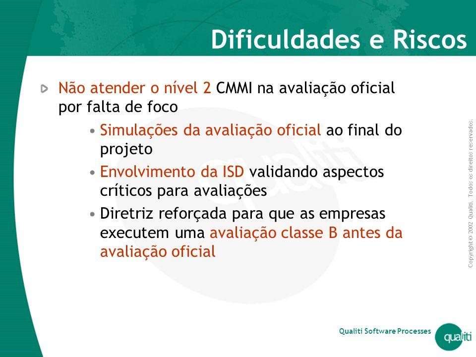 Copyright © 2002 Qualiti. Todos os direitos reservados. Qualiti Software Processes Dificuldades e Riscos Não atender o nível 2 CMMI na avaliação ofici