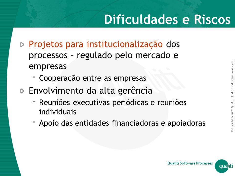Copyright © 2002 Qualiti. Todos os direitos reservados. Qualiti Software Processes Dificuldades e Riscos Projetos para institucionalização dos process