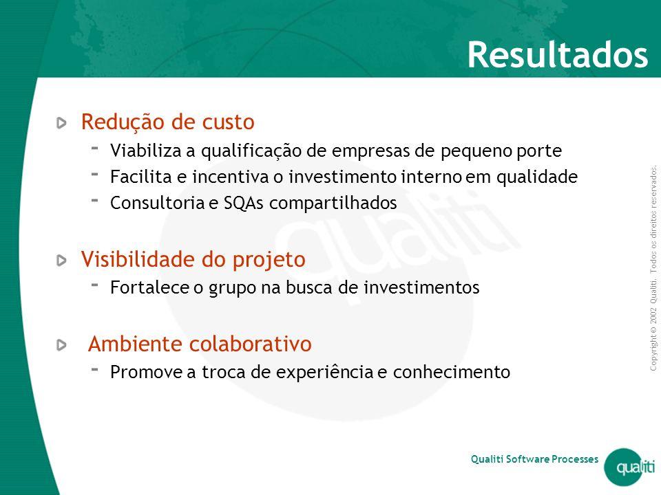Copyright © 2002 Qualiti. Todos os direitos reservados. Qualiti Software Processes Resultados Redução de custo  Viabiliza a qualificação de empresas