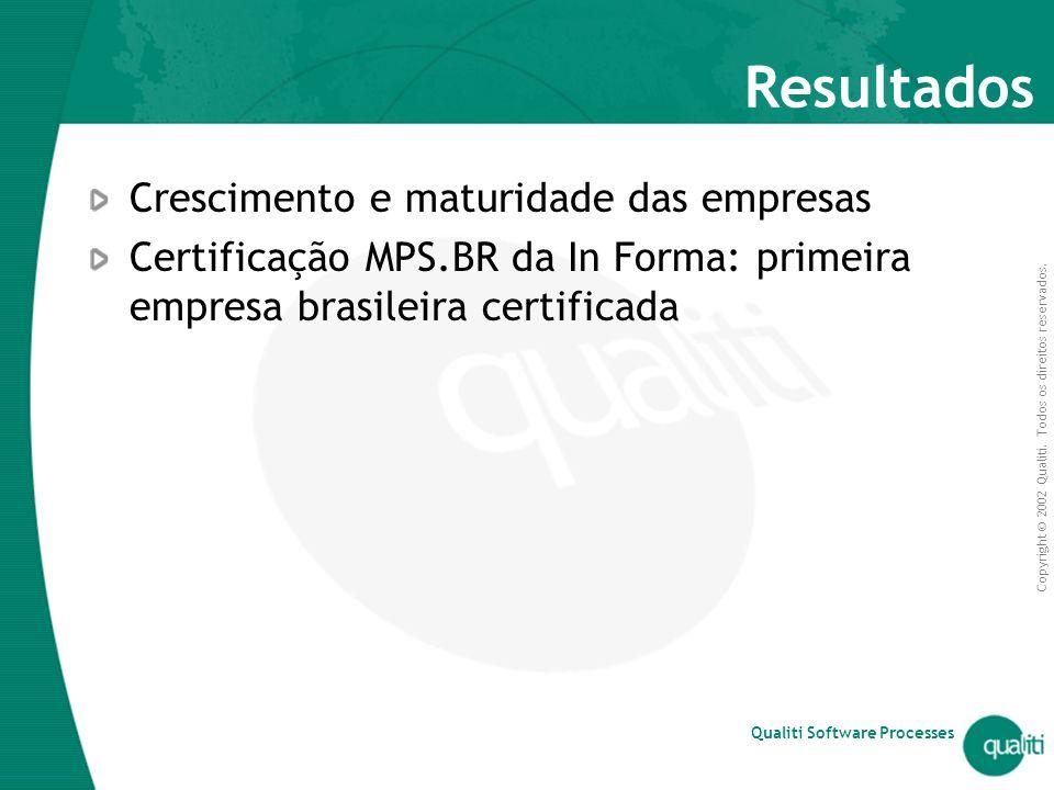 Copyright © 2002 Qualiti. Todos os direitos reservados. Qualiti Software Processes Resultados Crescimento e maturidade das empresas Certificação MPS.B