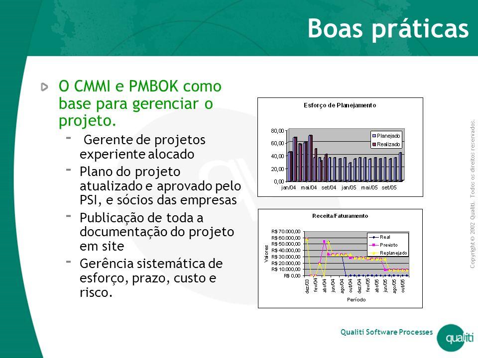 Copyright © 2002 Qualiti. Todos os direitos reservados. Qualiti Software Processes Boas práticas O CMMI e PMBOK como base para gerenciar o projeto. 