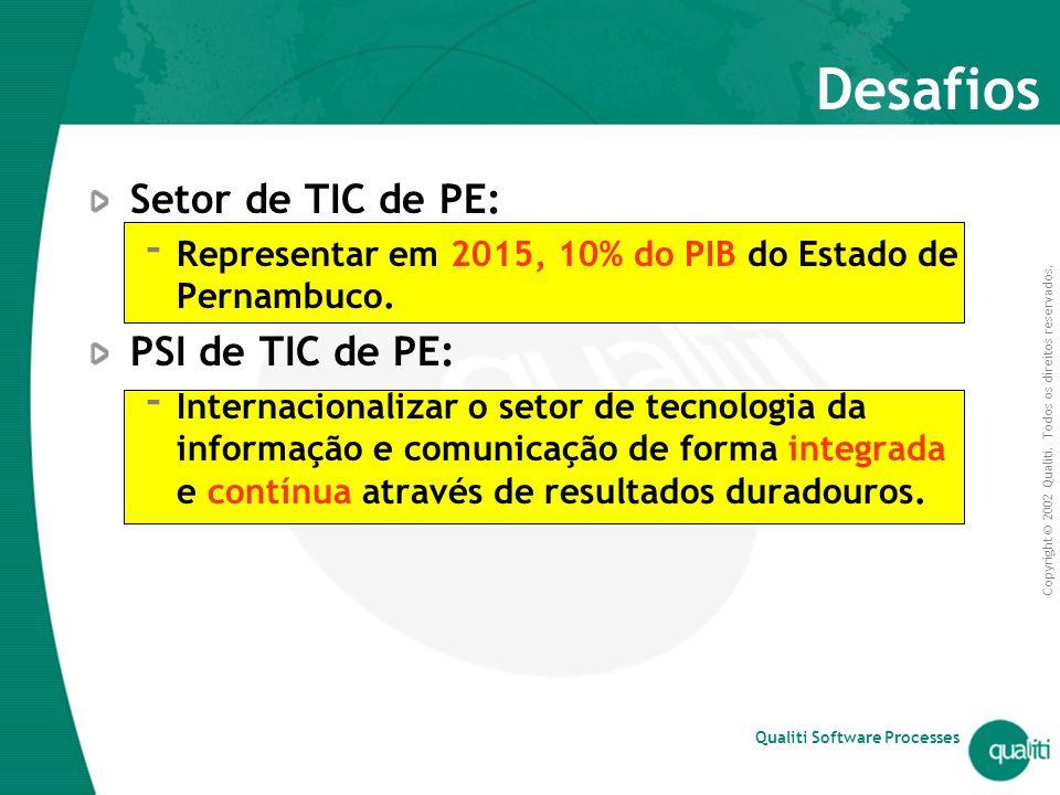 Copyright © 2002 Qualiti. Todos os direitos reservados. Qualiti Software Processes Desafios Setor de TIC de PE:  Representar em 2015, 10% do PIB do E