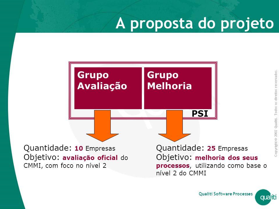 Copyright © 2002 Qualiti. Todos os direitos reservados. Qualiti Software Processes A proposta do projeto Grupo Avaliação Grupo Melhoria PSI Quantidade