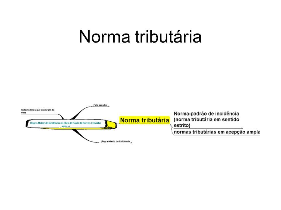 Norma tributária