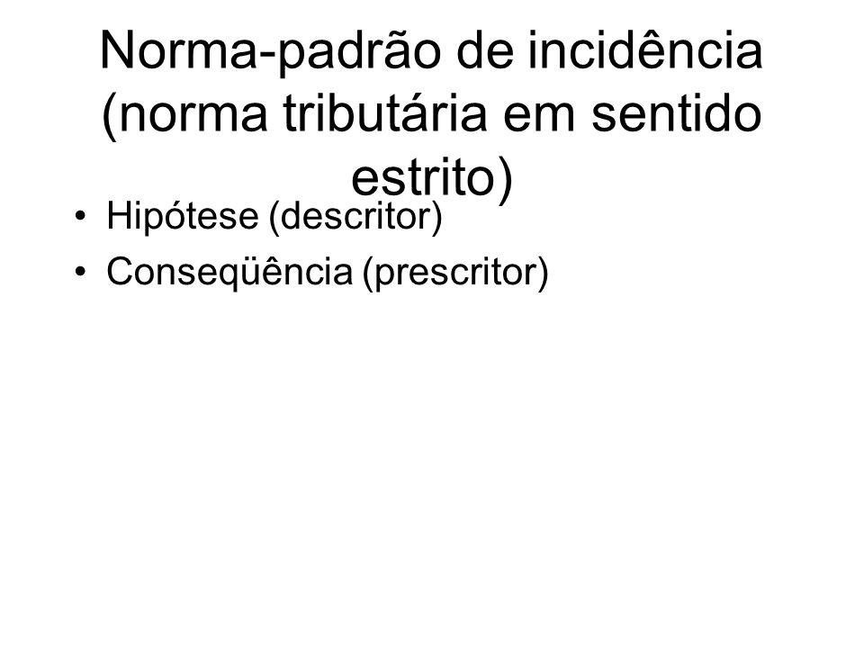 Norma-padrão de incidência (norma tributária em sentido estrito) Hipótese (descritor) Conseqüência (prescritor)