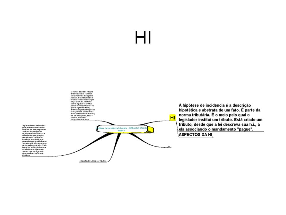 ASPECTOS DA HI A) Aspecto pessoal (ou subjetivo): B) Aspecto temporal: C) Aspecto espacial: D) Aspecto material: