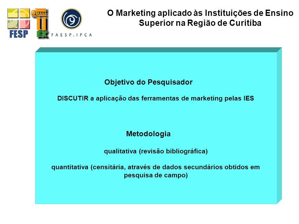 Objetivo do Pesquisador DISCUTIR a aplicação das ferramentas de marketing pelas IES Metodologia qualitativa (revisão bibliográfica) quantitativa (cens