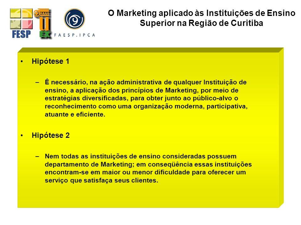Hipótese 1 –É necessário, na ação administrativa de qualquer Instituição de ensino, a aplicação dos princípios de Marketing, por meio de estratégias d