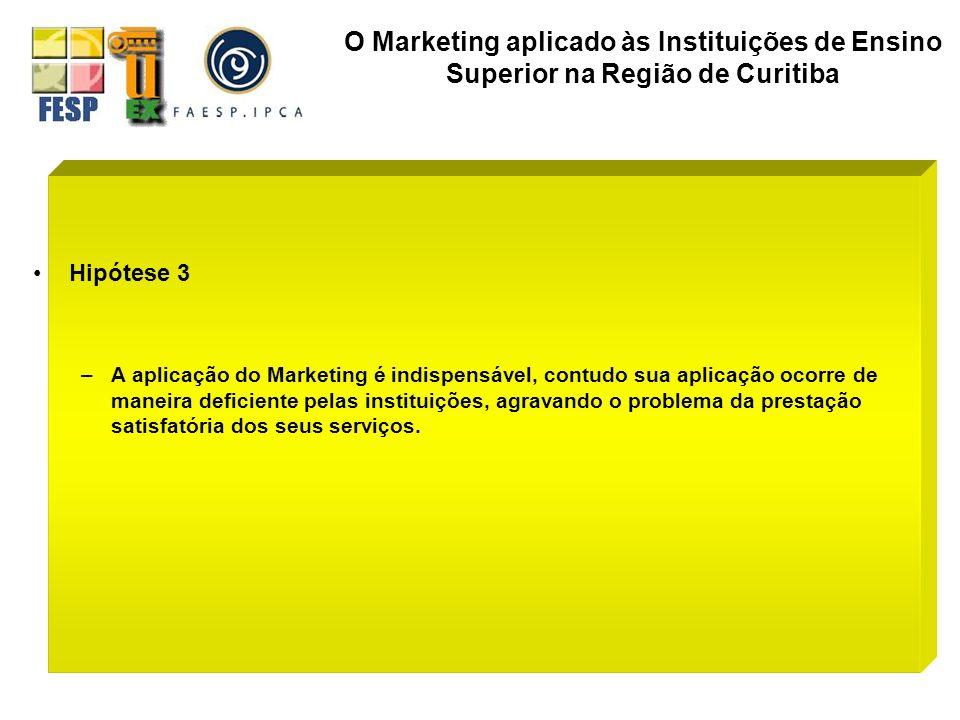 Hipótese 3 –A aplicação do Marketing é indispensável, contudo sua aplicação ocorre de maneira deficiente pelas instituições, agravando o problema da p