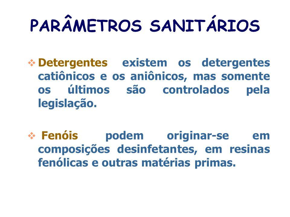 PARÂMETROS SANITÁRIOS Matéria orgânica: está contida na fração de sólidos voláteis, mas normalmente é medida de forma indireta pela DBO e DQO. Pode se