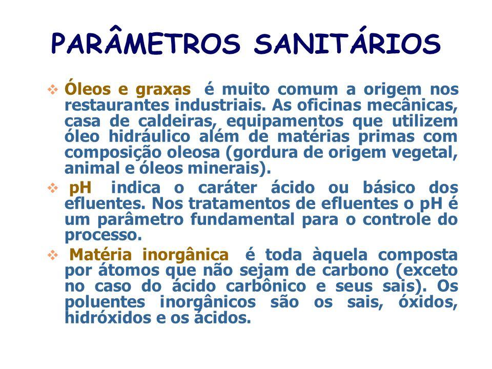 PARÂMETROS SANITÁRIOS Detergentes: existem os detergentes catiônicos e os aniônicos, mas somente os últimos são controlados pela legislação. Fenóis: p