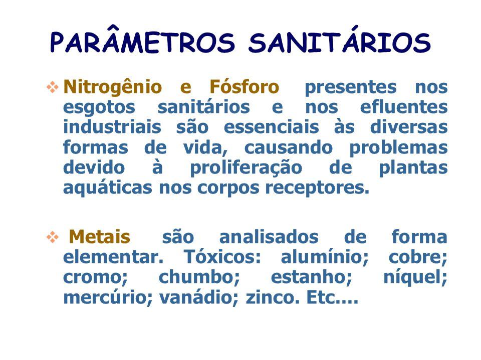 PARÂMETROS SANITÁRIOS Óleos e graxas: é muito comum a origem nos restaurantes industriais. As oficinas mecânicas, casa de caldeiras, equipamentos que