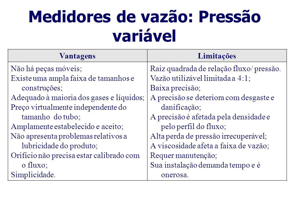Medidores de vazão Mais comuns: Medidores a pressão variável (orifícios); Medidores a área variável (rotâmetros); Medidores para canais abertos (verte