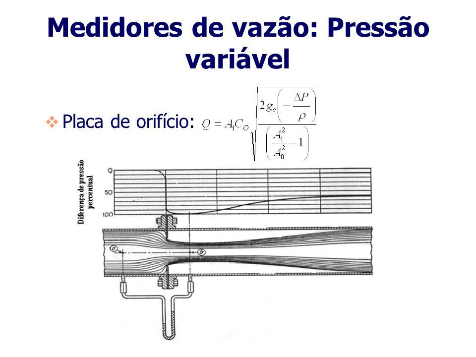Medidores de vazão: Pressão variável VantagensLimitações Não há peças móveis; Existe uma ampla faixa de tamanhos e construções; Adequado à maioria dos