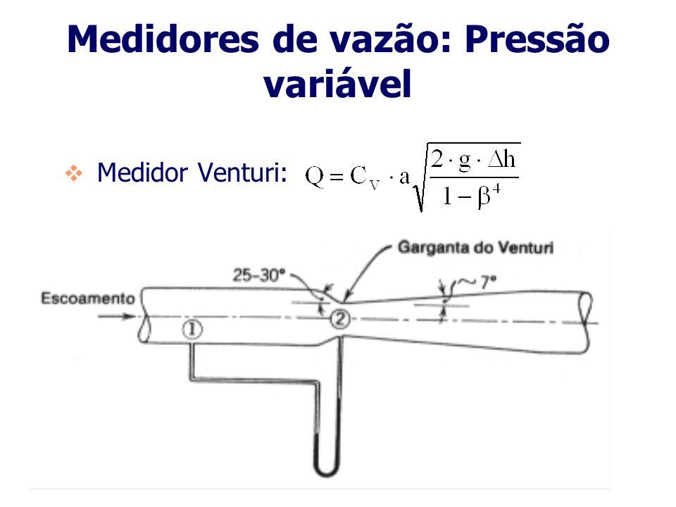 Medidores de vazão: Pressão variável Placa de orifício: