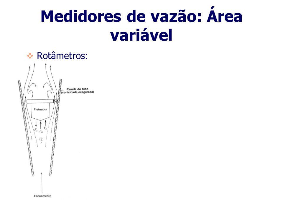 Medidores de vazão: Pressão variável Medidor Venturi: