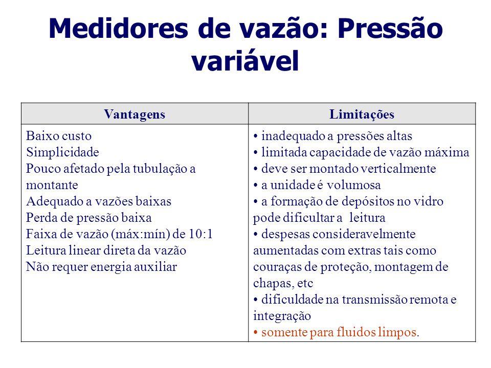 Medidores de vazão: Área variável Rotâmetros: