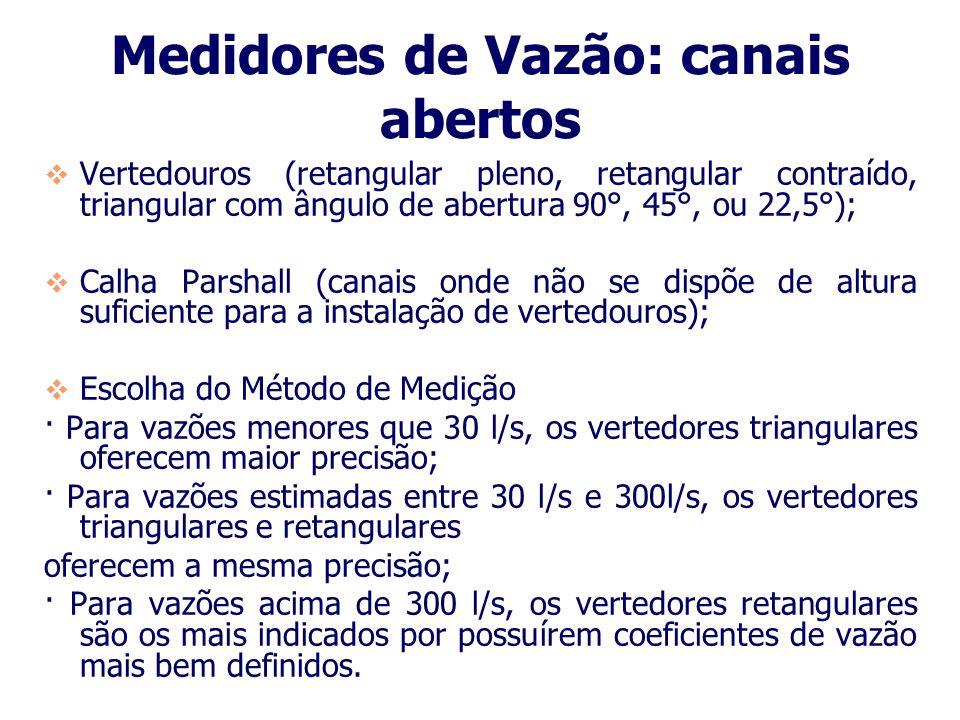 Medidores de vazão: Pressão variável VantagensLimitações Baixo custo Simplicidade Pouco afetado pela tubulação a montante Adequado a vazões baixas Per