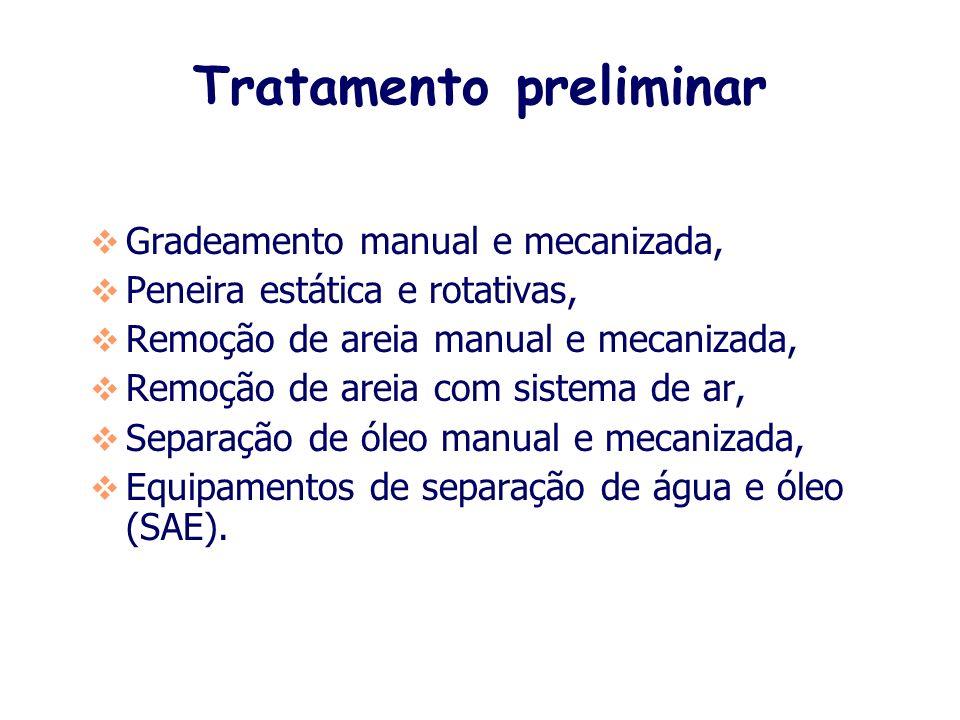 Unidade 2 2. ETAPAS COMPONENTES DE UM SISTEMA DE TRATAMENTO DE EFLUENTES 2.1 Tratamento Preliminar 2.2 Tratamento primário 2.3 Tratamento secundário (