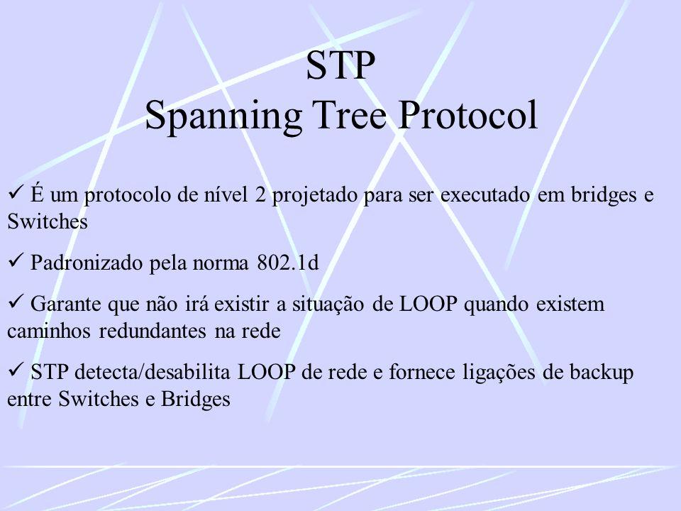 STP Spanning Tree Protocol É um protocolo de nível 2 projetado para ser executado em bridges e Switches Padronizado pela norma 802.1d Garante que não