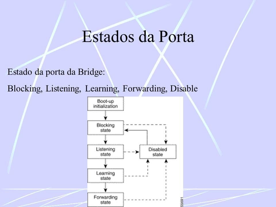 Estados da Porta Estado da porta da Bridge: Blocking, Listening, Learning, Forwarding, Disable