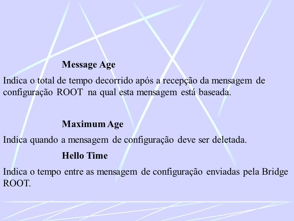 Message Age Indica o total de tempo decorrido após a recepção da mensagem de configuração ROOT na qual esta mensagem está baseada. Maximum Age Indica