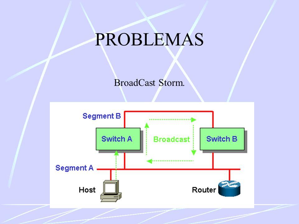 PROBLEMAS BroadCast Storm.