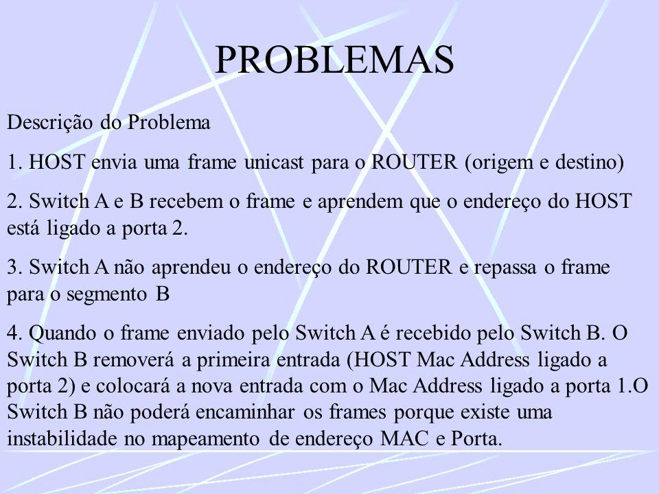 PROBLEMAS Descrição do Problema 1. HOST envia uma frame unicast para o ROUTER (origem e destino) 2. Switch A e B recebem o frame e aprendem que o ende