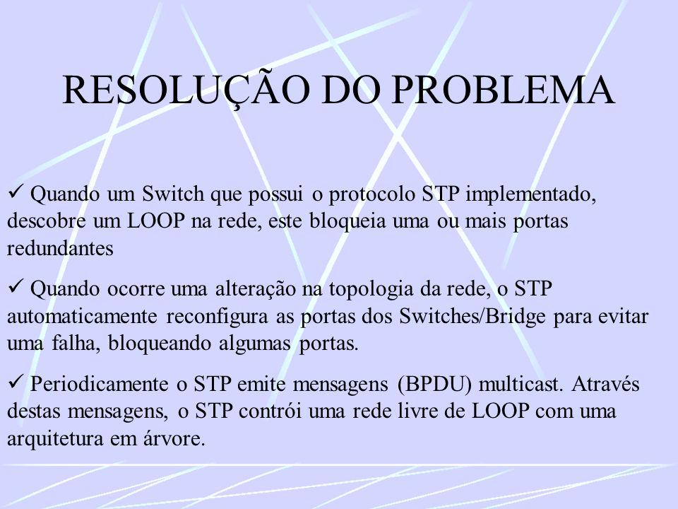 RESOLUÇÃO DO PROBLEMA Quando um Switch que possui o protocolo STP implementado, descobre um LOOP na rede, este bloqueia uma ou mais portas redundantes