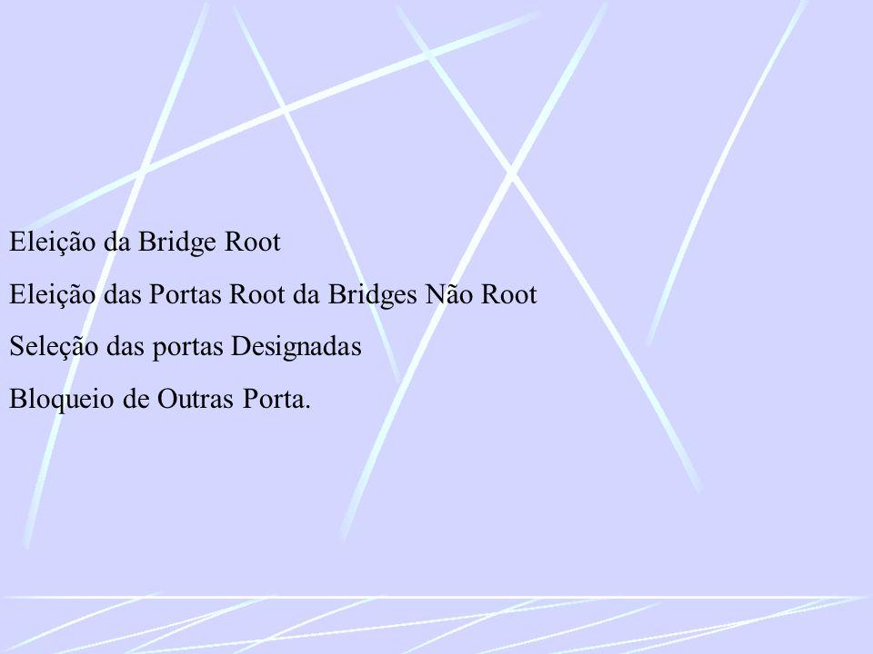 Eleição da Bridge Root Eleição das Portas Root da Bridges Não Root Seleção das portas Designadas Bloqueio de Outras Porta.
