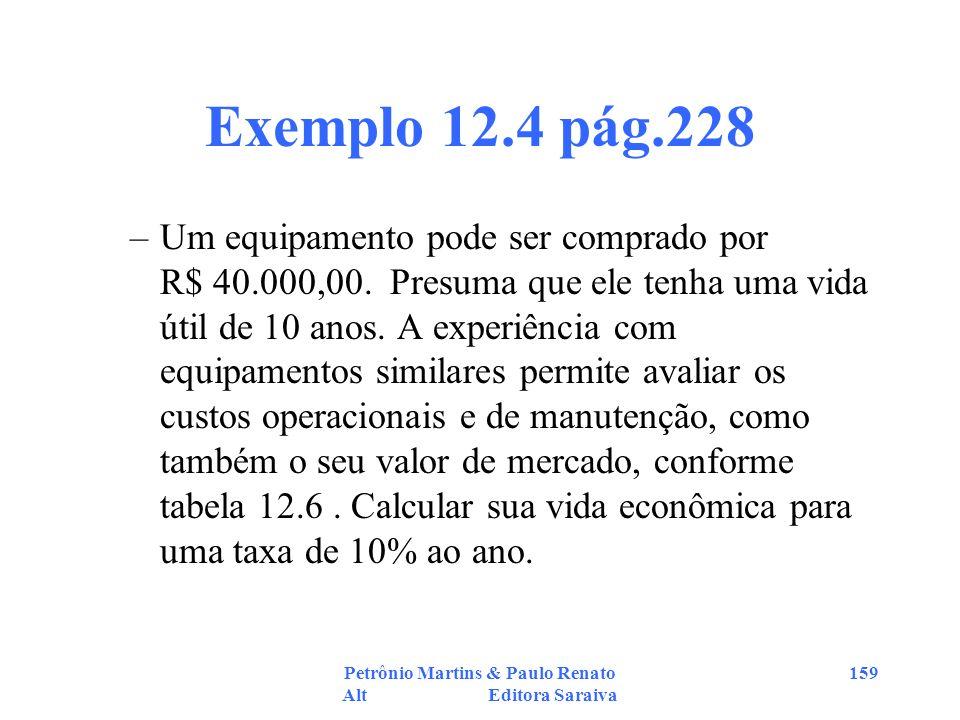 Petrônio Martins & Paulo Renato Alt Editora Saraiva 159 Exemplo 12.4 pág.228 –Um equipamento pode ser comprado por R$ 40.000,00. Presuma que ele tenha