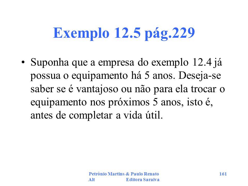 Petrônio Martins & Paulo Renato Alt Editora Saraiva 161 Exemplo 12.5 pág.229 Suponha que a empresa do exemplo 12.4 já possua o equipamento há 5 anos.