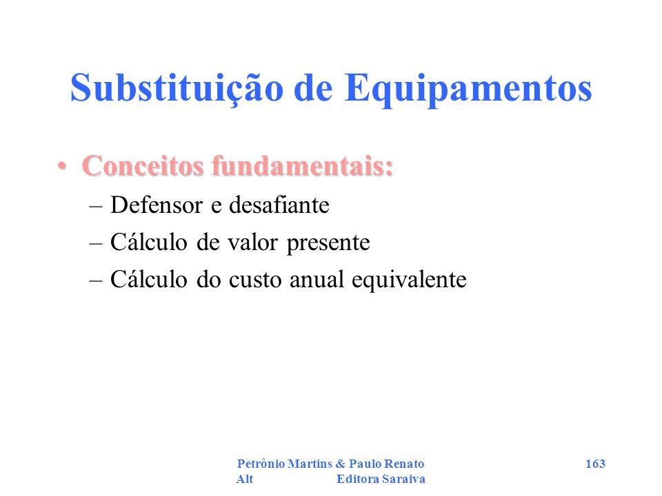 Petrônio Martins & Paulo Renato Alt Editora Saraiva 163 Substituição de Equipamentos Conceitos fundamentais:Conceitos fundamentais: –Defensor e desafi