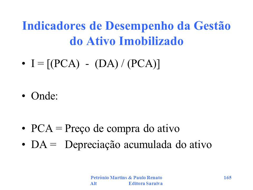 Petrônio Martins & Paulo Renato Alt Editora Saraiva 165 Indicadores de Desempenho da Gestão do Ativo Imobilizado I = [(PCA) - (DA) / (PCA)] Onde: PCA