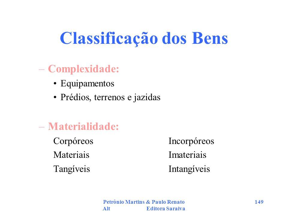 Petrônio Martins & Paulo Renato Alt Editora Saraiva 149 Classificação dos Bens –Complexidade: Equipamentos Prédios, terrenos e jazidas –Materialidade: