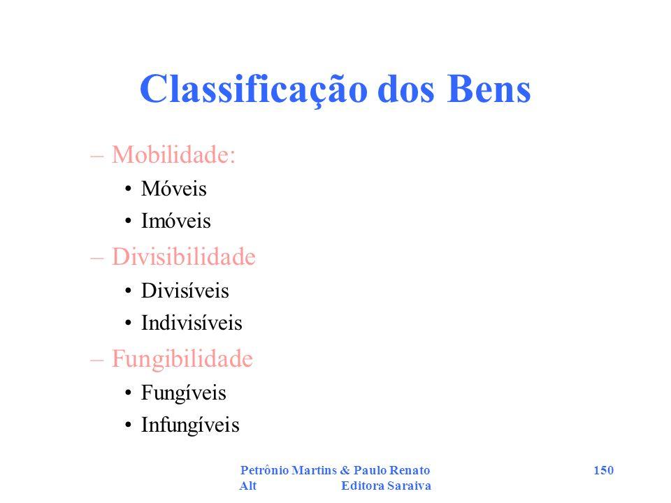 Petrônio Martins & Paulo Renato Alt Editora Saraiva 150 Classificação dos Bens –Mobilidade: Móveis Imóveis –Divisibilidade Divisíveis Indivisíveis –Fu
