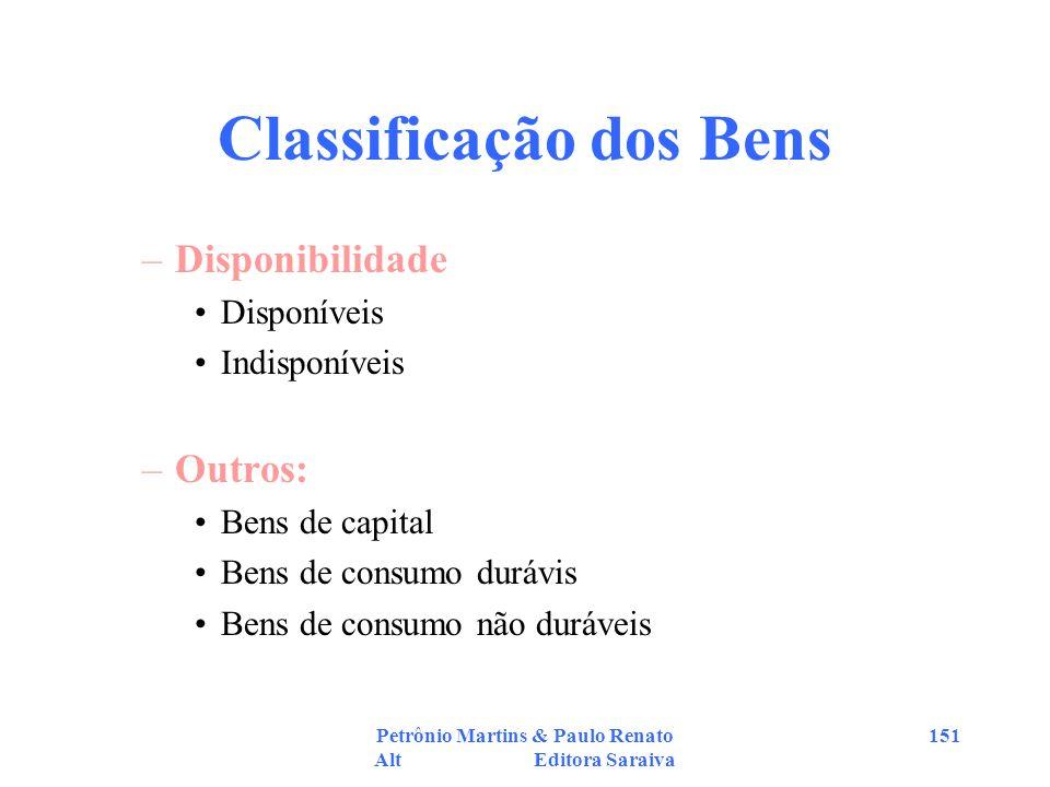 Petrônio Martins & Paulo Renato Alt Editora Saraiva 151 Classificação dos Bens –Disponibilidade Disponíveis Indisponíveis –Outros: Bens de capital Ben