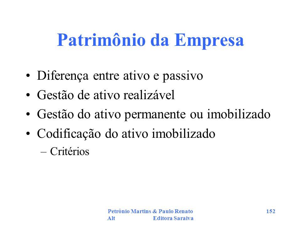 Petrônio Martins & Paulo Renato Alt Editora Saraiva 152 Patrimônio da Empresa Diferença entre ativo e passivo Gestão de ativo realizável Gestão do ati