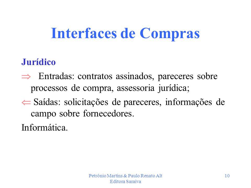 Petrônio Martins & Paulo Renato Alt Editora Saraiva 10 Interfaces de Compras Jurídico Entradas: contratos assinados, pareceres sobre processos de comp