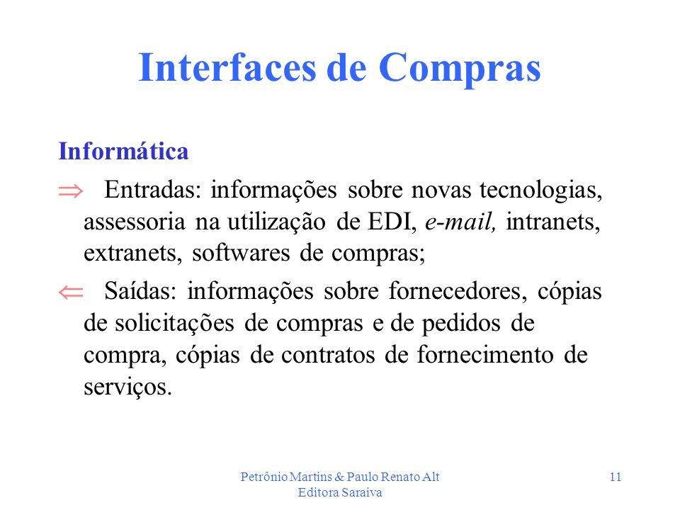 Petrônio Martins & Paulo Renato Alt Editora Saraiva 11 Interfaces de Compras Informática Entradas: informações sobre novas tecnologias, assessoria na